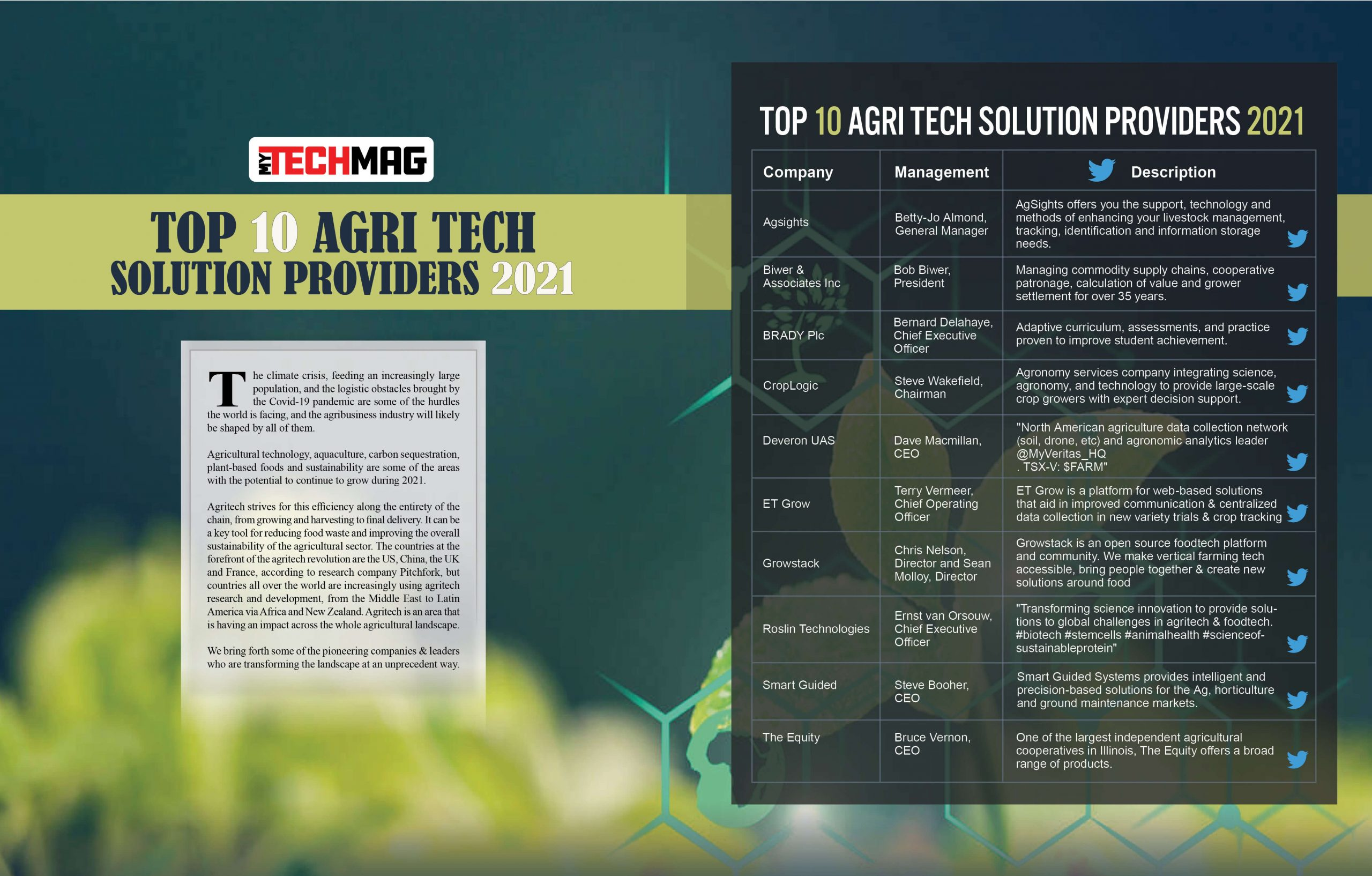 Top 10 AgriTech Solution Providers 2021